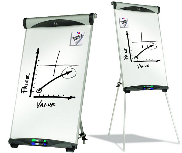 tabletop-adjustable-dry-erase-whiteboard